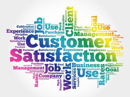 Nuage de mot de satisfaction client, fond de concept d'entreprise