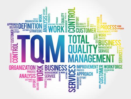 TQM - Total Quality Management woordwolk, zakelijke concept achtergrond Vector Illustratie