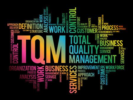 TQM - Total Quality Management-Wortwolke, Hintergrund des Geschäftskonzepts