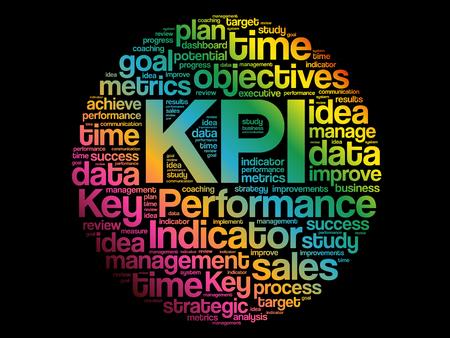 KPI - Key Performance Indicator word cloud collage, business concept background Vecteurs