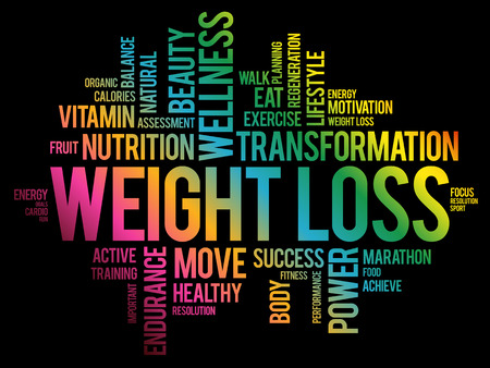 Nuage de mot perte de poids, fitness, sport, concept de santé