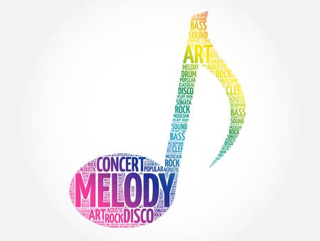 Nuage de mot note de musique, concept de mélodie