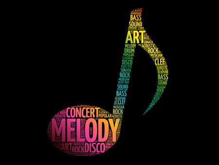 Nuage de mot note de musique, concept de mélodie Vecteurs
