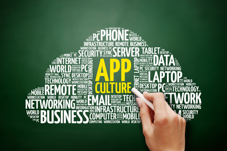 App Culture word cloud collage, technology business concept background on blackboard
