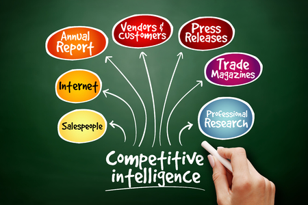 Competitive Intelligence Sources mind map flowchart business concept for presentations and reports on blackboard