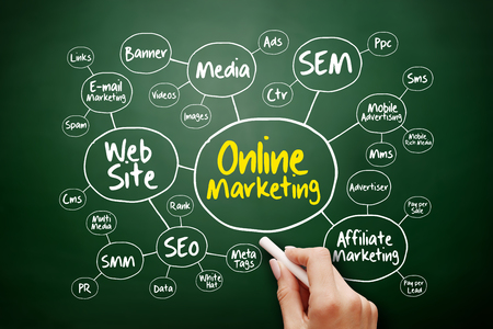 Online Marketing mind map flowchart business concept for presentations and reports on blackboard