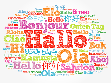 Hallo (Hello Greeting in German) word cloud in different languages of the world, background concept 免版税图像