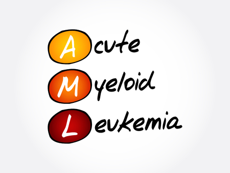 AML - Acute Myeloid Leukemia, acronym health concept background