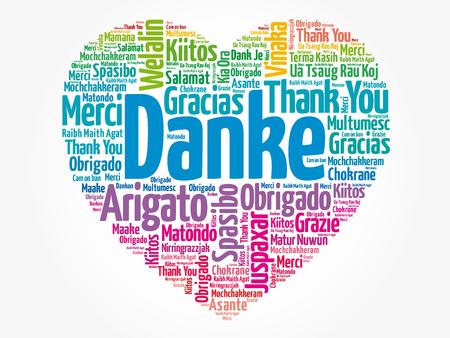 Danke (Dziękuję po niemiecku) Słowo Cloud w tle, wszystkie języki, wielojęzyczne dla edukacji lub Święta Dziękczynienia Ilustracje wektorowe