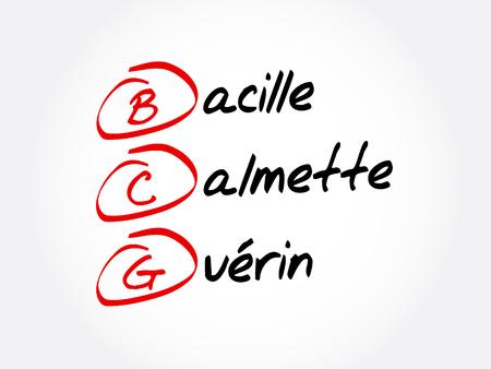 BCG - Bacillus Calmette-Guerin acronym, concept background