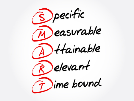 SMART - Specific, Measurable, Attainable, Relevant, Time bound acronym, business concept background