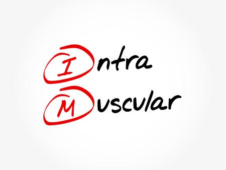 IM - intramuscular acronym, concept background Illustration