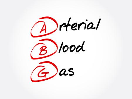 ABG – akronim gazometrii krwi tętniczej, tło koncepcji