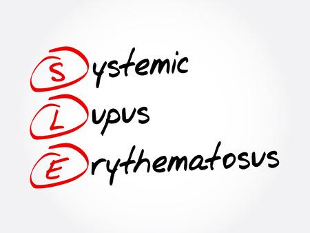 SLE - Systemic Lupus Erythematosus acronym, concept background