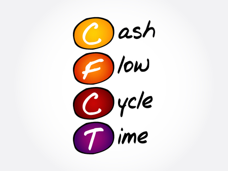 CFCT – Cash Flow Cycle Time acronym, business concept background 일러스트