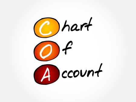 COA – Chart of Account acronym, business concept background Illusztráció