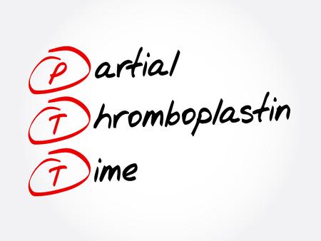 PTT - acronyme partiel du temps de thromboplastine, arrière-plan du concept