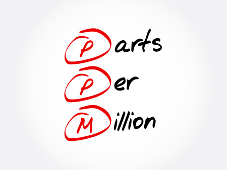 PPM - Parts Per Million acronym, concept background Ilustrace