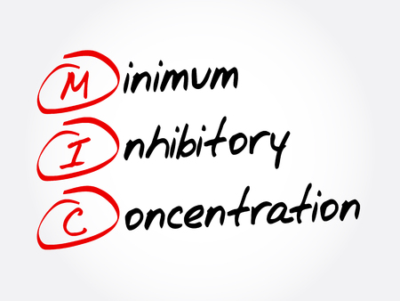 MIC - Minimum Inhibitory Concentration acronym, business concept background