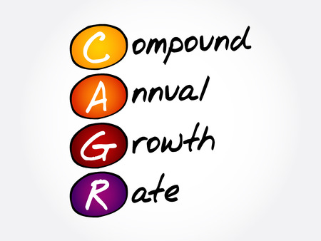 CAGR – Compound Annual Growth Rate acronym, business concept background Illustration