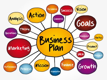 Business plan mind map flowchart, management concept for presentations and reports Vectores