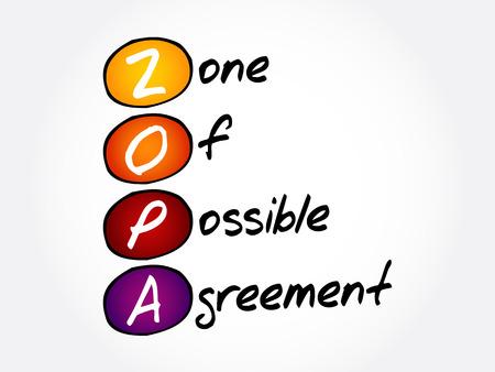 ZOPA - Abkürzung für Zone of Possible Agreement, Hintergrund des Geschäftskonzepts