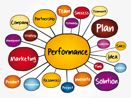 Performance mind map flowchart, business concept for presentations and reports Illustration