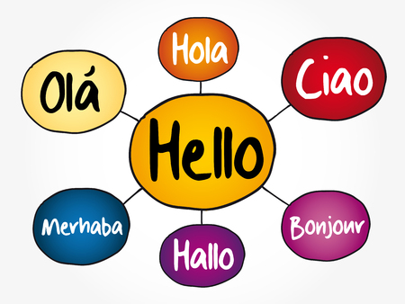 Hello in different languages mind map flowchart, education concept for presentations and reports