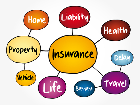 Insurance mind map flowchart, business concept for presentations and reports