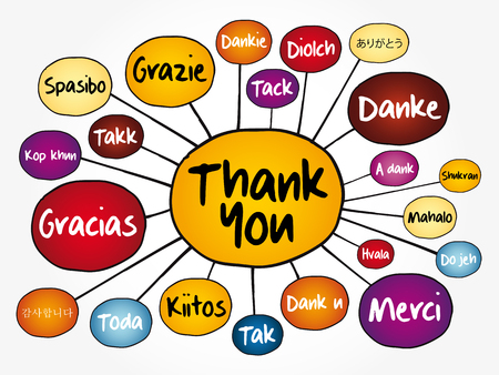 Thank You in different languages mind map flowchart, business concept for presentations and reports
