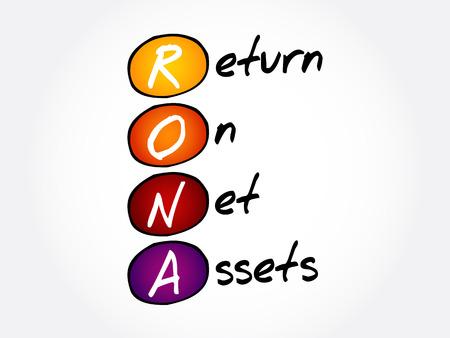 RONA - Return On Net Assets acronym, business concept background