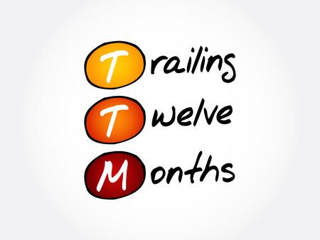 TTM - Trailing Twelve Months acronym, business concept background