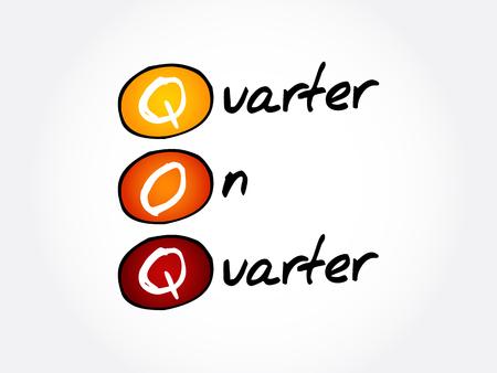 QoQ - Trimestre sur Trimestre acronyme, fond de concept d'entreprise