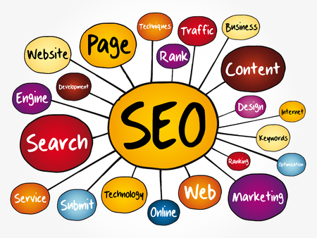 SEO - Search Engine Optimization mind map, technology concept for presentations and reports
