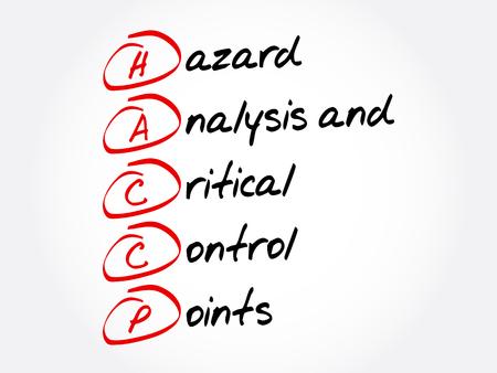 HACCP - Acronimo di analisi dei rischi e punti critici di controllo, sfondo del concetto Vettoriali