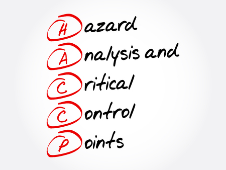 HACCP - Hazard Analysis and Critical Control Points acronym, concept background Stock Vector - 114862782