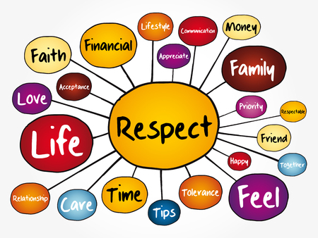 Respect mind map flowchart, social concept for presentations and reports