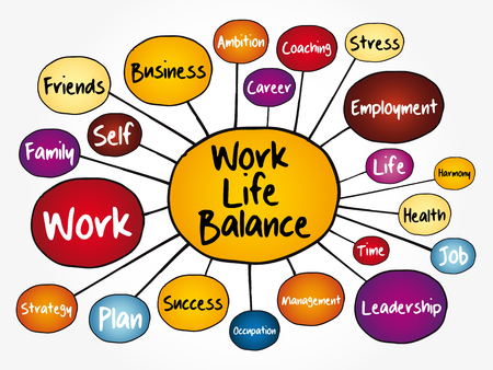 Work Life Balance mind map flowchart, business concept for presentations and reports 向量圖像