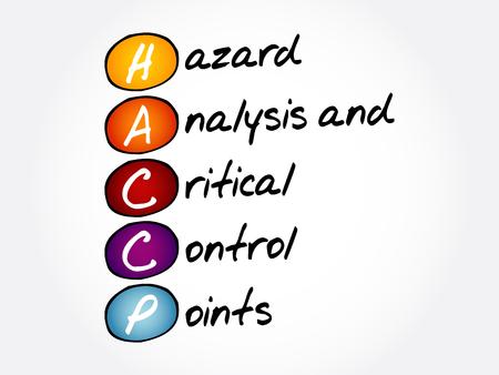 HACCP - Acronimo di analisi dei rischi e punti critici di controllo, sfondo del concetto