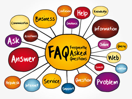 FAQ - Frequently Asked Questions mind map flowchart, business concept for presentations and reports