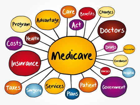 Medicare mind map flowchart, health concept for presentations and reports 일러스트