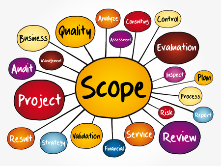 SCOPE mind map flowchart, business concept for presentations and reports