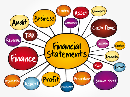 Financial statements mind map flowchart, business concept for presentations and reports