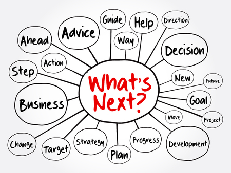 What's Next? mind map flowchart, business concept for presentations and reports Ilustración de vector