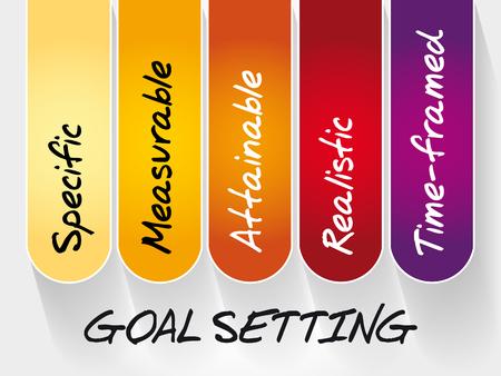 Définition d'objectifs intelligents, arrière-plan du concept d'entreprise