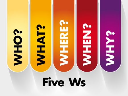 Five Ws - Questions whose answers are considered basic in information gathering or problem solving, concept background Stock Illustratie