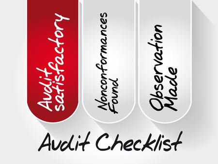 Audit Checklist, business concept background