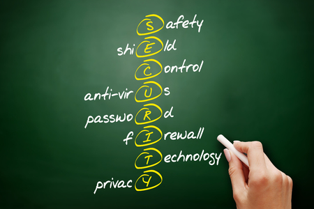SECURITY - Safety, Shield, Control, Anti-virus, Password, Firewall, Technology, Privacy acronym, business concept on blackboard Banque d'images
