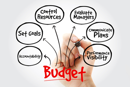 Hand writing with marker Purposes of maintaining Budget mind map flowchart business concept for presentations and reports