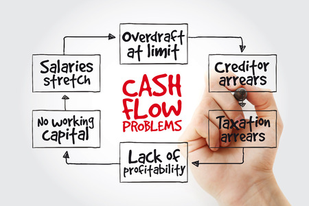 Hand writing Cash flow problems with marker, business concept strategy mind map 免版税图像 - 116405993